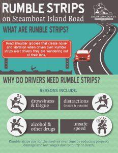steamboatislandrdrumblestrips-page-001